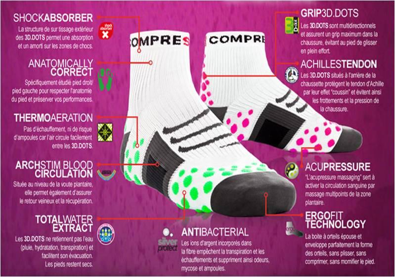 chaussettes compressport