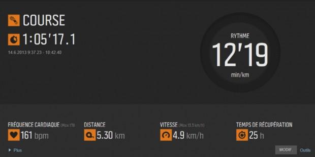 analyse-kilometre-vertical-suunto-2
