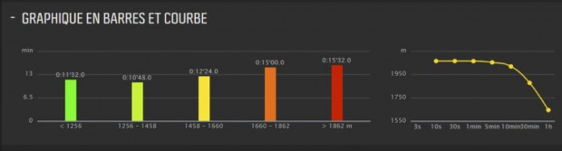 analyse-kilometre-vertical-suunto-7bis