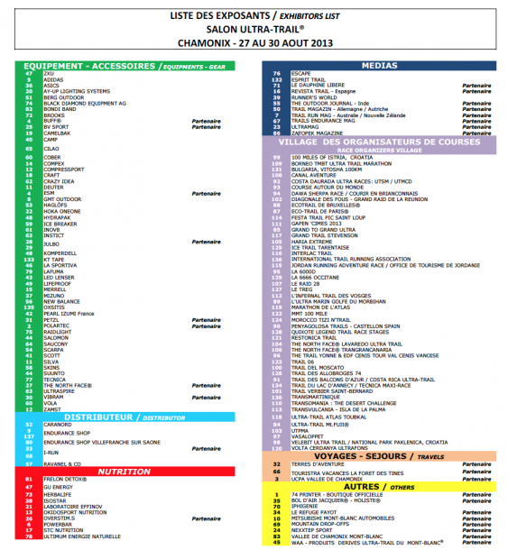 liste-exposant-salon-trail-chamonix-2013