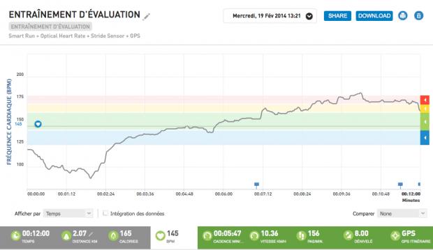 plan-entrainement-adidas-smart-run-test-evaluation