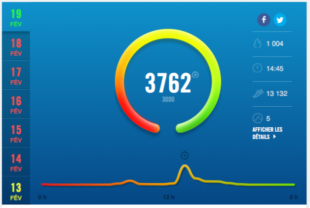 resultats-nike-fuelband