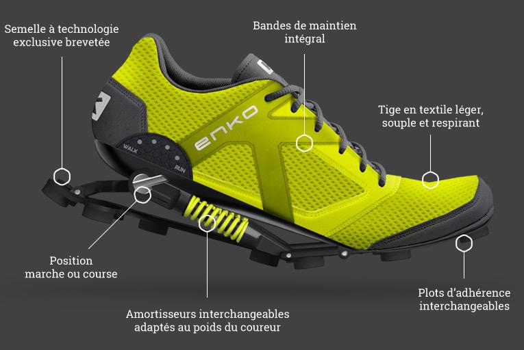 50% off official supplier new cheap Enko running : montée sur ressort